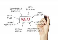 SEO og Content Marketing